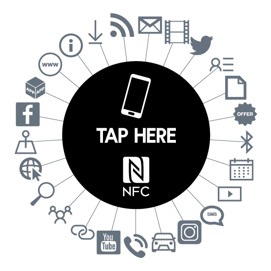 TagThose NFC Sticker Content