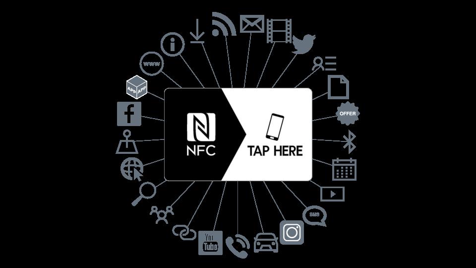 NFC Australia